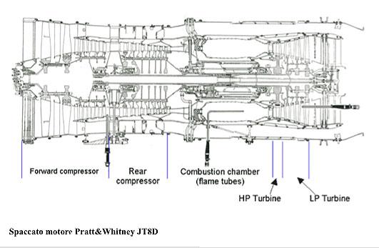 Schema JT8D