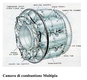 Camera di combustione multipla