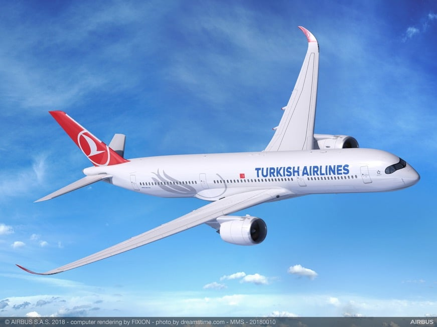 A350-900 Turkish - rendering