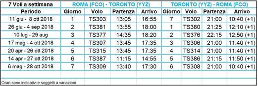 Operativo TS Air Transat Roma-Toronto estate 2018