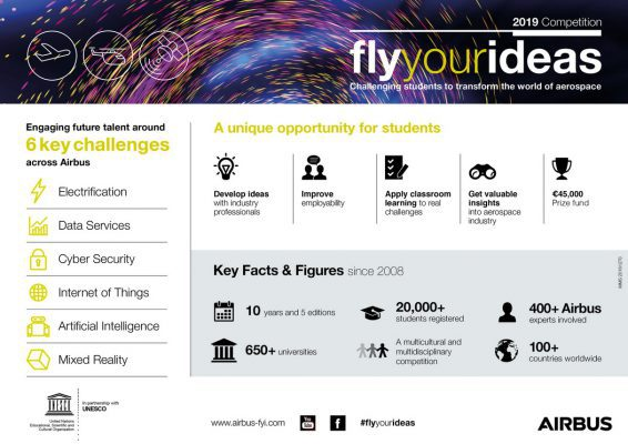 Infographic Airbus launches sixth Fly Your Ideas competition